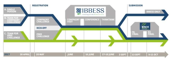 schema Bisc-E _ IBBESS Final